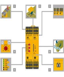 PNOZsigma safety relay